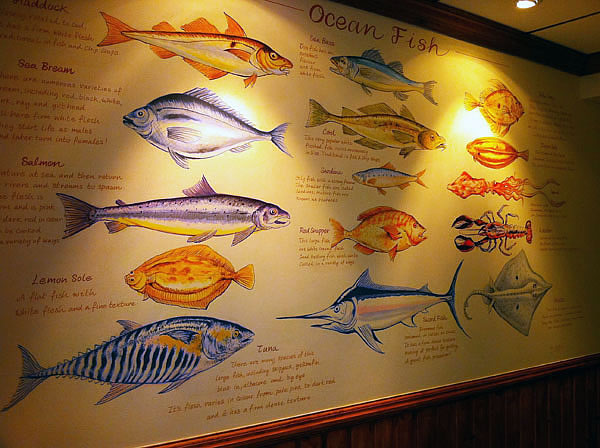 Oceans Fish Wall Painting